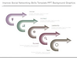 Improve Social Networking Skills Template Ppt Background Graphics