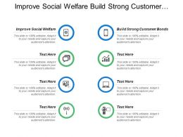 Improve Social Welfare Build Strong Customer Bonds Galvanize Employees