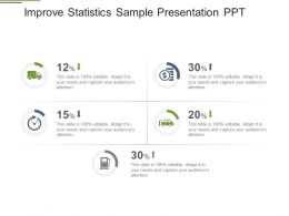 Improve Statistics Sample Presentation Ppt