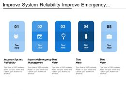 Improve System Reliability Improve Emergency Management