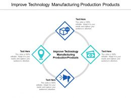 Improve Technology Manufacturing Production Products Ppt Powerpoint Presentation Tips Cpb