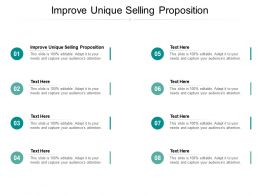 Improve Unique Selling Proposition Ppt Powerpoint Presentation Summary Gallery Cpb