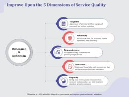 Improve Upon The 5 Dimensions Of Service Quality Ability Ppt Powerpoint Gallery Designs