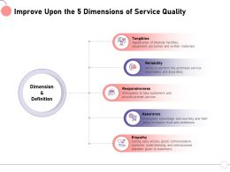 Improve Upon The 5 Dimensions Of Service Quality M1441 Ppt Powerpoint Presentation File Good