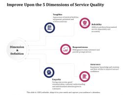 Improve Upon The 5 Dimensions Of Service Quality Ppt Powerpoint Presentation Icon Visuals