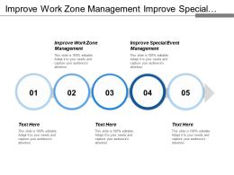 Improve Work Zone Management Improve Special Event Management