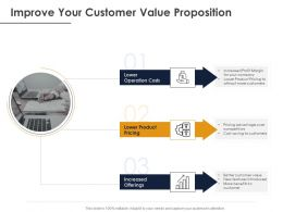 Improve Your Customer Value Proposition Ppt Powerpoint Presentation Slide