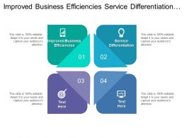 Improved Business Efficiencies Service Differentiation Technology Complexity Lack Experience
