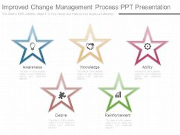 Improved Change Management Process Ppt Presentation