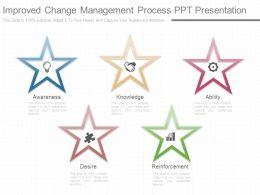 Improved Change Management Process Ppt Presentation