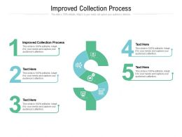 Improved Collection Process Ppt Powerpoint Presentation Styles Maker Cpb