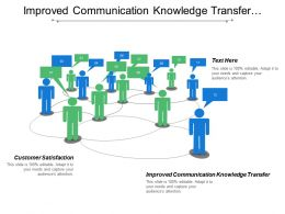 Improved Communication Knowledge Transfer Customer Satisfaction Research Discovery
