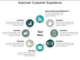 Improved Customer Experience Ppt Powerpoint Presentation Pictures Tips Cpb