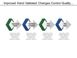 Improved Hand Validated Changes Control Quality Develop Project