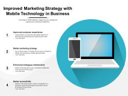 Improved Marketing Strategy With Mobile Technology In Business