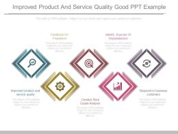 Improved Product And Service Quality Good Ppt Example