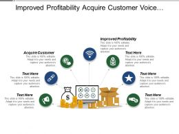 Improved Profitability Acquire Customer Voice Customer Improve Brand Management