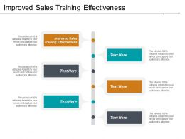 Improved Sales Training Effectiveness Ppt Powerpoint Presentation File Graphic Tips Cpb
