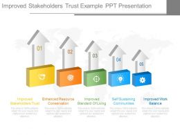 Improved Stakeholders Trust Example Ppt Presentation