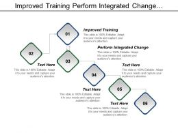 Improved Training Perform Integrated Change Quality Control Measures