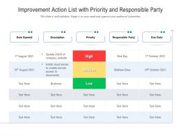 Improvement Action List With Priority And Responsible Party