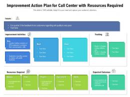 Improvement Action Plan For Call Center With Resources Required