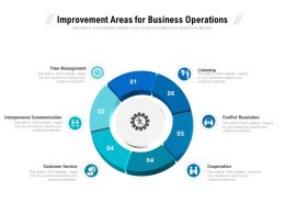 Improvement Areas For Business Operations