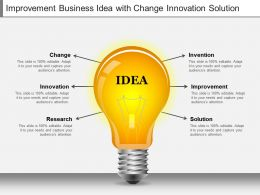 Improvement Business Idea With Change Innovation Solution