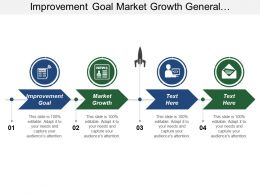 Improvement Goal Market Growth General Practitioner Support Services