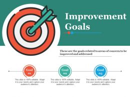 Improvement Goals Ppt Infographic Template Example Introduction