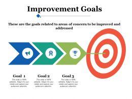 Improvement Goals Ppt Infographics Graphics Design