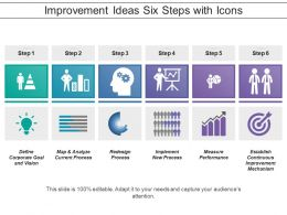 Improvement Ideas Six Steps With Icons