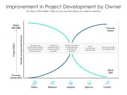 Improvement In Project Development By Owner
