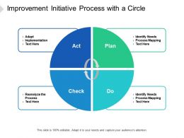 Improvement Initiative Process With A Circle