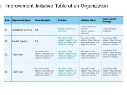 Improvement Initiative Table Of An Organization