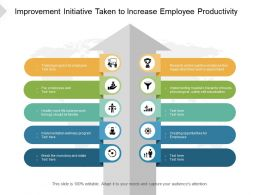 Improvement Initiative Taken To Increase Employee Productivity