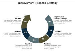 Improvement Process Strategy Ppt Powerpoint Presentation Portfolio Summary Cpb