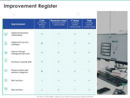 Improvement Register Ppt Powerpoint Presentation Summary Design Inspiration