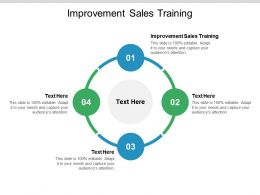 Improvement Sales Training Ppt Powerpoint Presentation Show Images Cpb