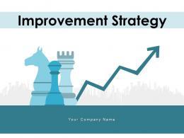 Improvement Strategy Business Objectives Framework Organization Management