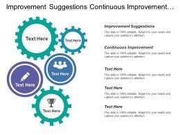 Improvement Suggestions Continuous Improvement Change Requests Analytics Benefits Challenges