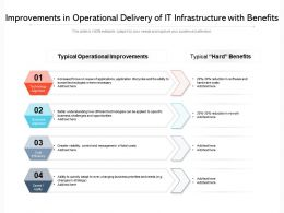 Improvements In Operational Delivery Of It Infrastructure With Benefits