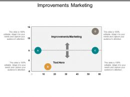 Improvements Marketing Ppt Powerpoint Presentation Gallery Grid Cpb