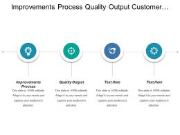 Improvements Process Quality Output Customer Surveys Process Clarity
