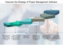 Improves The Strategy Of Project Management Software