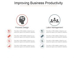 Improving Business Productivity Ppt Sample Presentations