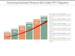 Improving Business Revenue Bar Graph Ppt Diagrams