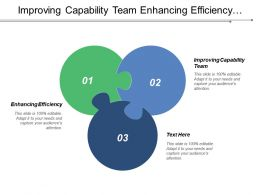 Improving Capability Team Enhancing Efficiency Promoting Data Security