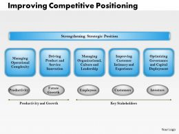Improving Competitive Positioning Powerpoint Presentation Slide Template