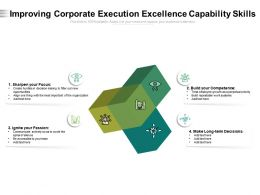 Improving Corporate Execution Excellence Capability Skills